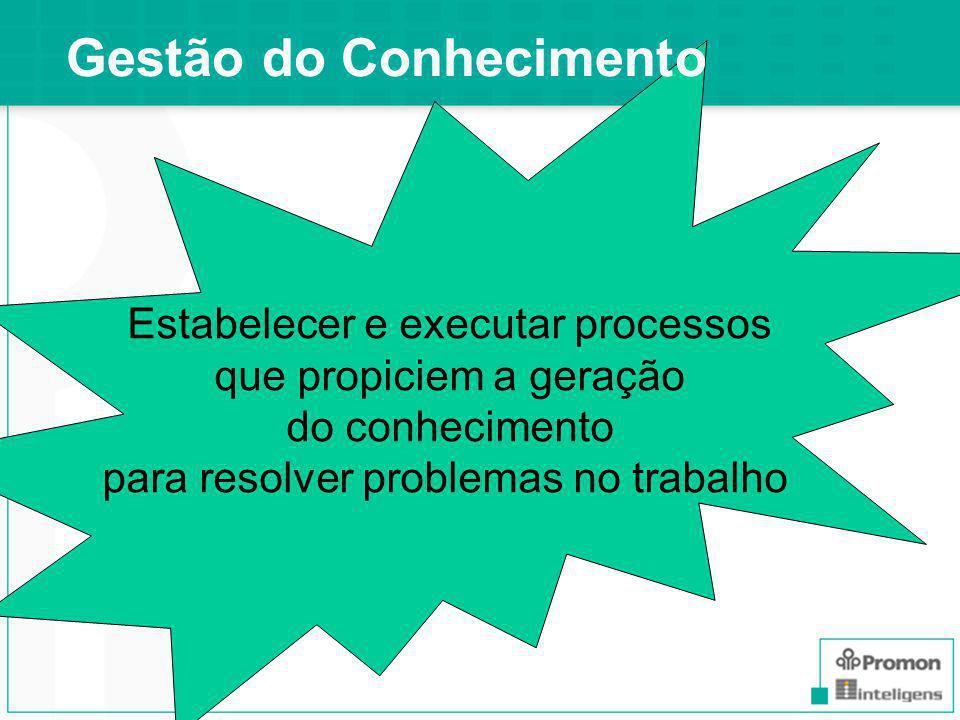 1.1.Posicionamento da gestão do conhecimento 2. 2.Organização do conhecimento 3.