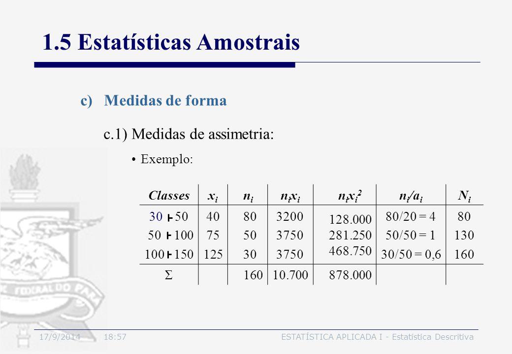 17/9/2014 19:00ESTATÍSTICA APLICADA I - Estatística Descritiva 1.5 Estatísticas Amostrais c)Medidas de forma Exemplo: c.1) Medidas de assimetria: Clas