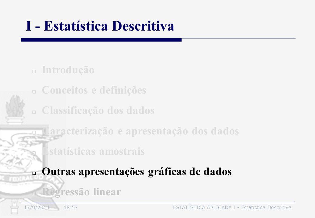17/9/2014 19:00ESTATÍSTICA APLICADA I - Estatística Descritiva  Introdução  Conceitos e definições  Classificação dos dados  Caracterização e apre
