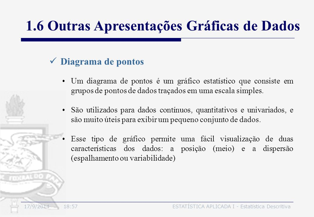 17/9/2014 19:00ESTATÍSTICA APLICADA I - Estatística Descritiva Diagrama de pontos Um diagrama de pontos é um gráfico estatístico que consiste em grupo