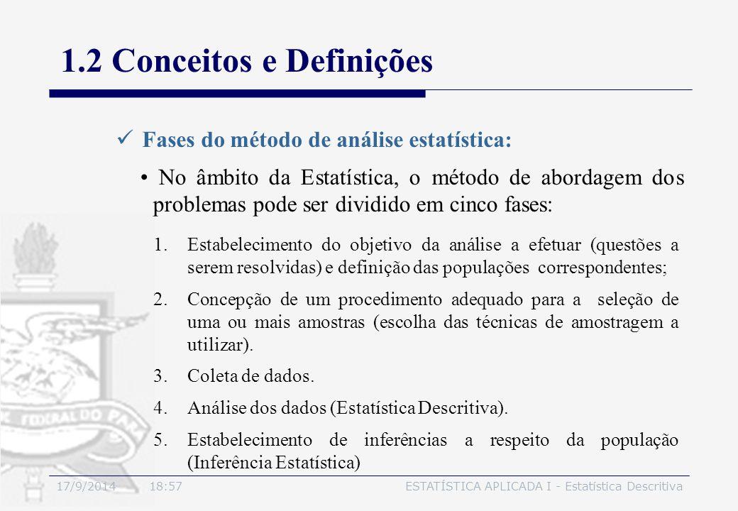 17/9/2014 19:00ESTATÍSTICA APLICADA I - Estatística Descritiva 1.2 Conceitos e Definições Fases do método de análise estatística: No âmbito da Estatís