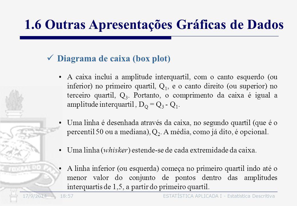 17/9/2014 19:00ESTATÍSTICA APLICADA I - Estatística Descritiva Diagrama de caixa (box plot) 1.6 Outras Apresentações Gráficas de Dados A caixa inclui
