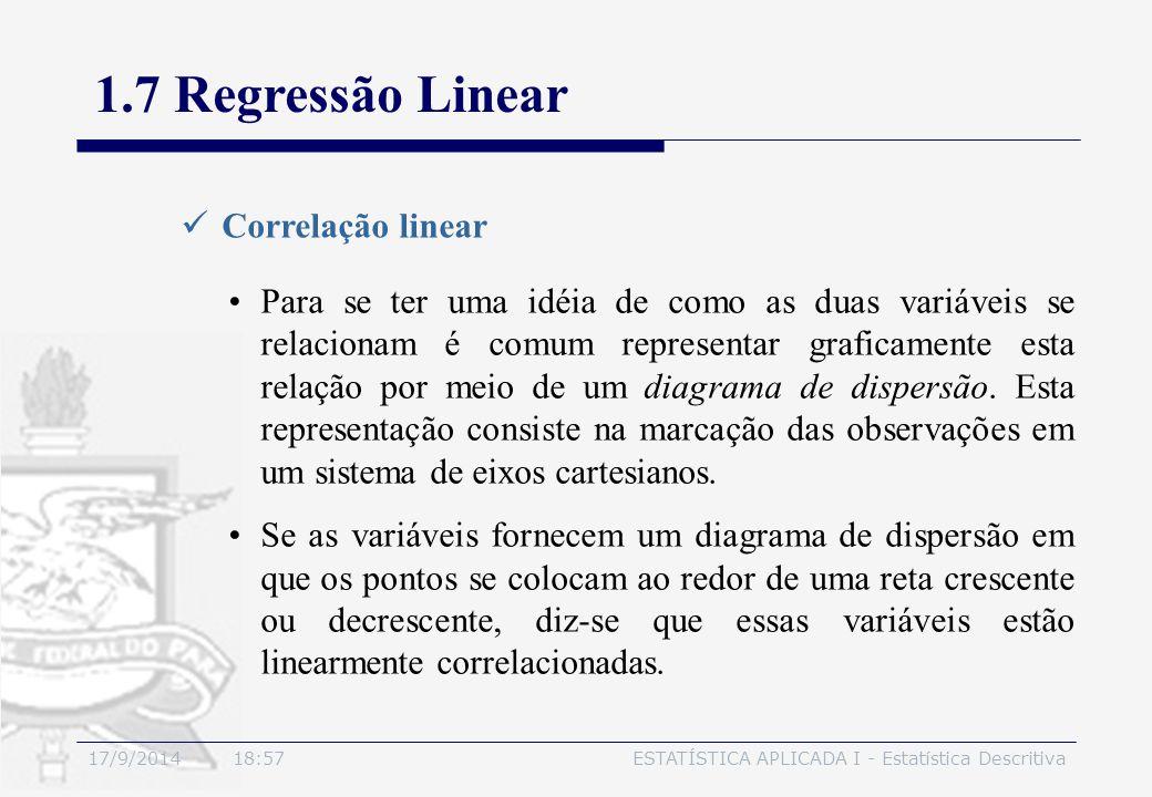 17/9/2014 19:00ESTATÍSTICA APLICADA I - Estatística Descritiva 1.7 Regressão Linear Correlação linear Para se ter uma idéia de como as duas variáveis