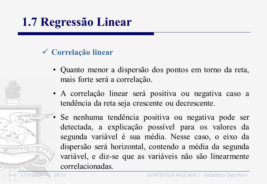 17/9/2014 19:00ESTATÍSTICA APLICADA I - Estatística Descritiva 1.7 Regressão Linear Correlação linear Quanto menor a dispersão dos pontos em torno da