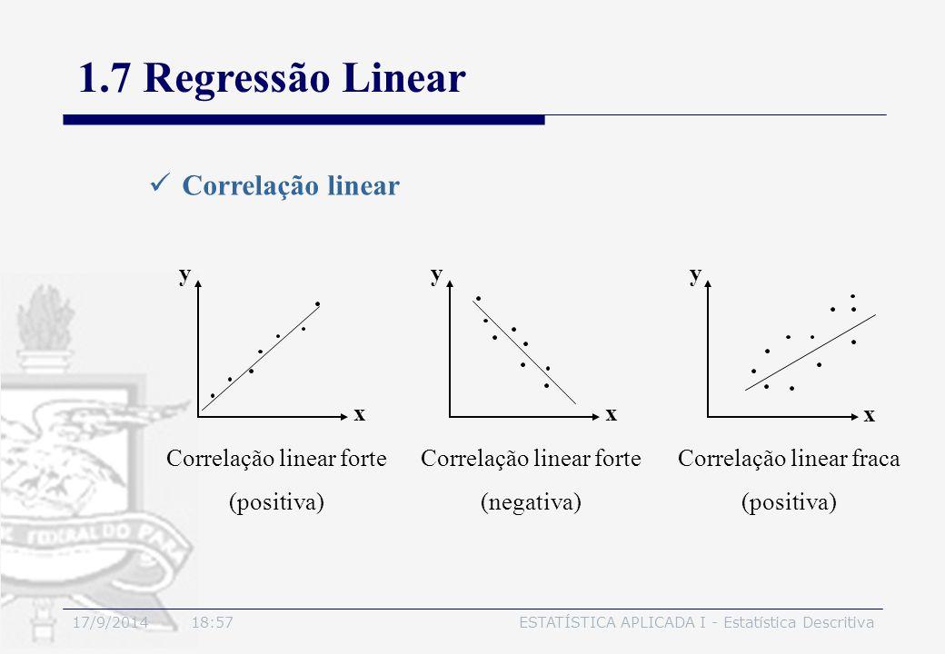 17/9/2014 19:00ESTATÍSTICA APLICADA I - Estatística Descritiva 1.7 Regressão Linear Correlação linear y x Correlação linear forte (positiva) y x Corre