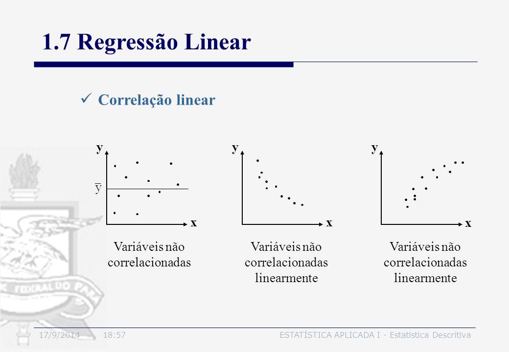 17/9/2014 19:00ESTATÍSTICA APLICADA I - Estatística Descritiva 1.7 Regressão Linear Correlação linear y x Variáveis não correlacionadas y x Variáveis