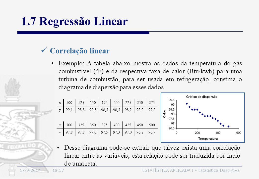 17/9/2014 19:00ESTATÍSTICA APLICADA I - Estatística Descritiva 1.7 Regressão Linear Correlação linear Exemplo: A tabela abaixo mostra os dados da temp