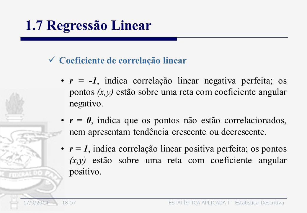 17/9/2014 19:00ESTATÍSTICA APLICADA I - Estatística Descritiva 1.7 Regressão Linear Coeficiente de correlação linear r = -1, indica correlação linear