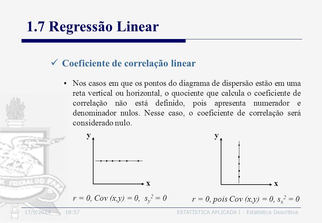 17/9/2014 19:00ESTATÍSTICA APLICADA I - Estatística Descritiva 1.7 Regressão Linear Coeficiente de correlação linear Nos casos em que os pontos do dia
