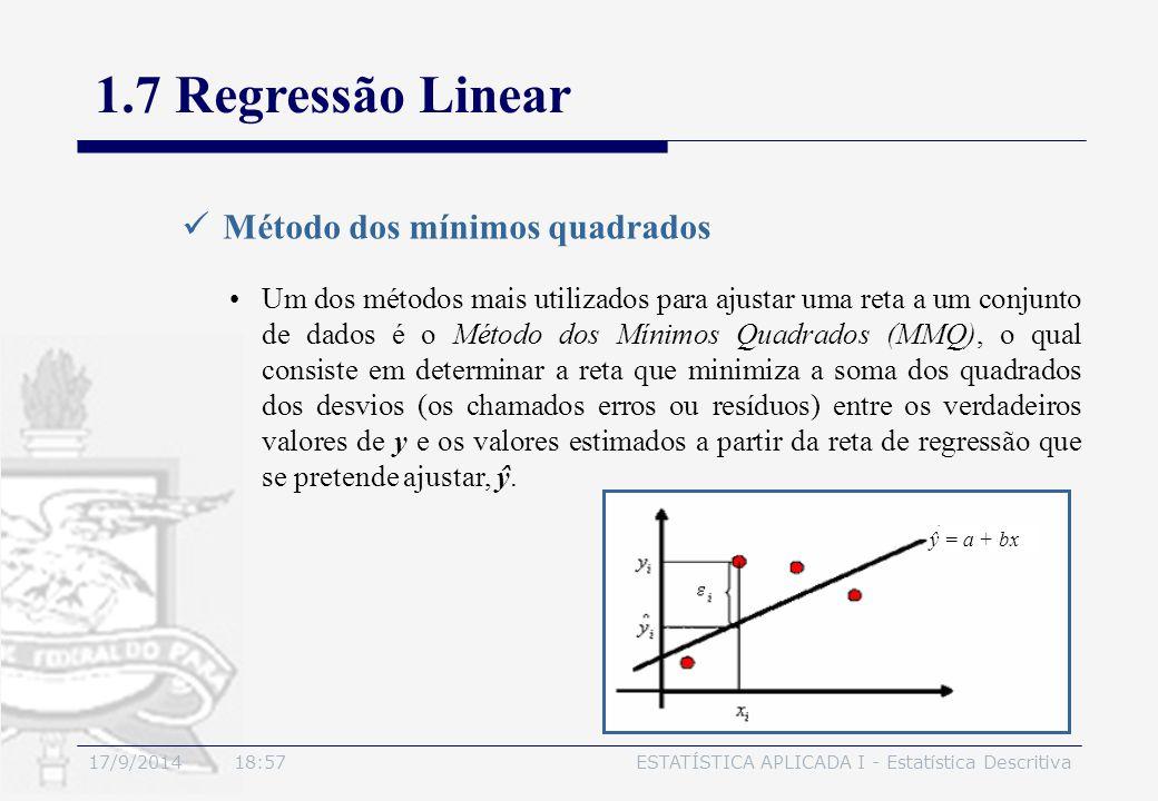 17/9/2014 19:00ESTATÍSTICA APLICADA I - Estatística Descritiva 1.7 Regressão Linear Método dos mínimos quadrados Um dos métodos mais utilizados para a