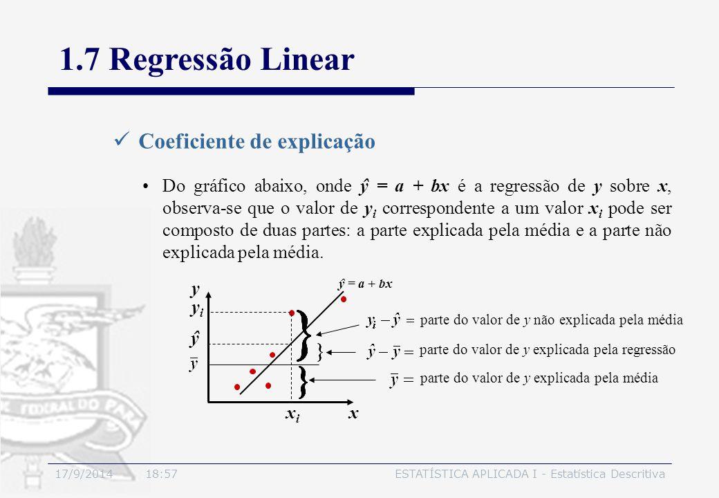 17/9/2014 19:00ESTATÍSTICA APLICADA I - Estatística Descritiva 1.7 Regressão Linear Coeficiente de explicação Do gráfico abaixo, onde ŷ = a + bx é a r