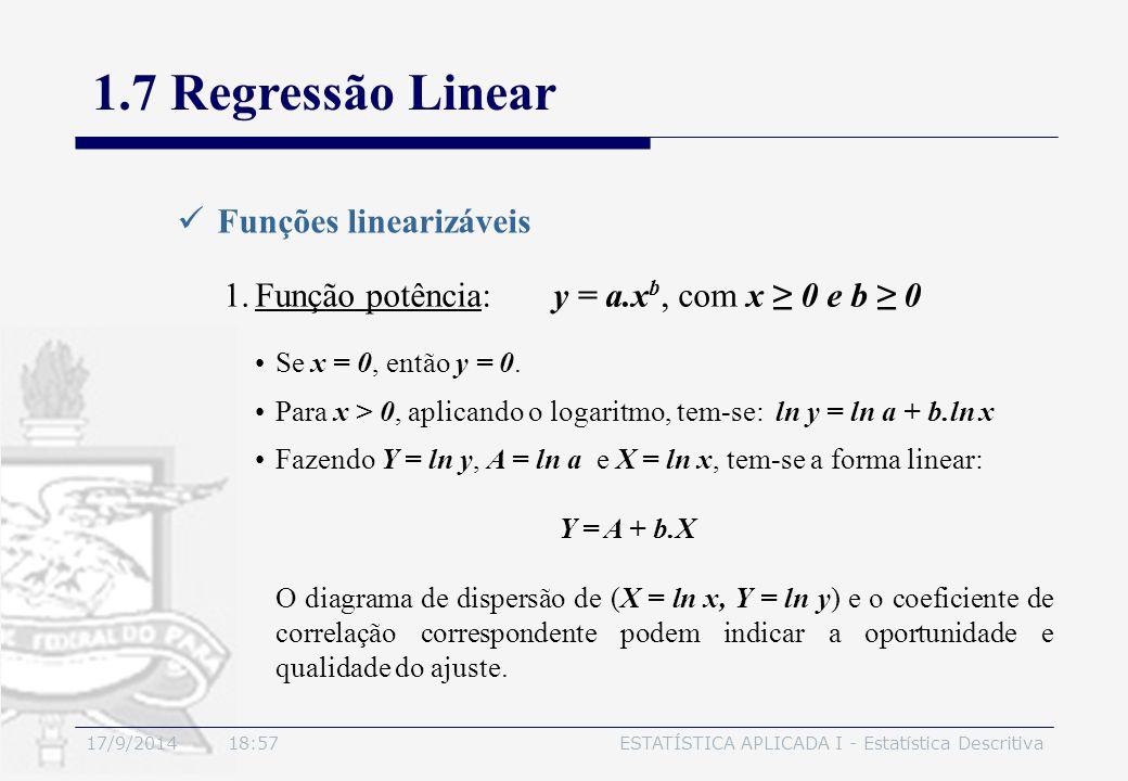 17/9/2014 19:00ESTATÍSTICA APLICADA I - Estatística Descritiva 1.7 Regressão Linear Funções linearizáveis 1.Função potência: y = a.x b, com x ≥ 0 e b