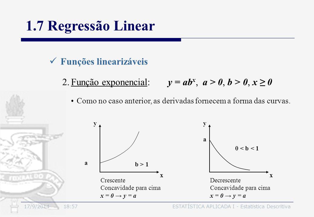 17/9/2014 19:00ESTATÍSTICA APLICADA I - Estatística Descritiva 1.7 Regressão Linear Funções linearizáveis 2.Função exponencial: y = ab x, a > 0, b > 0