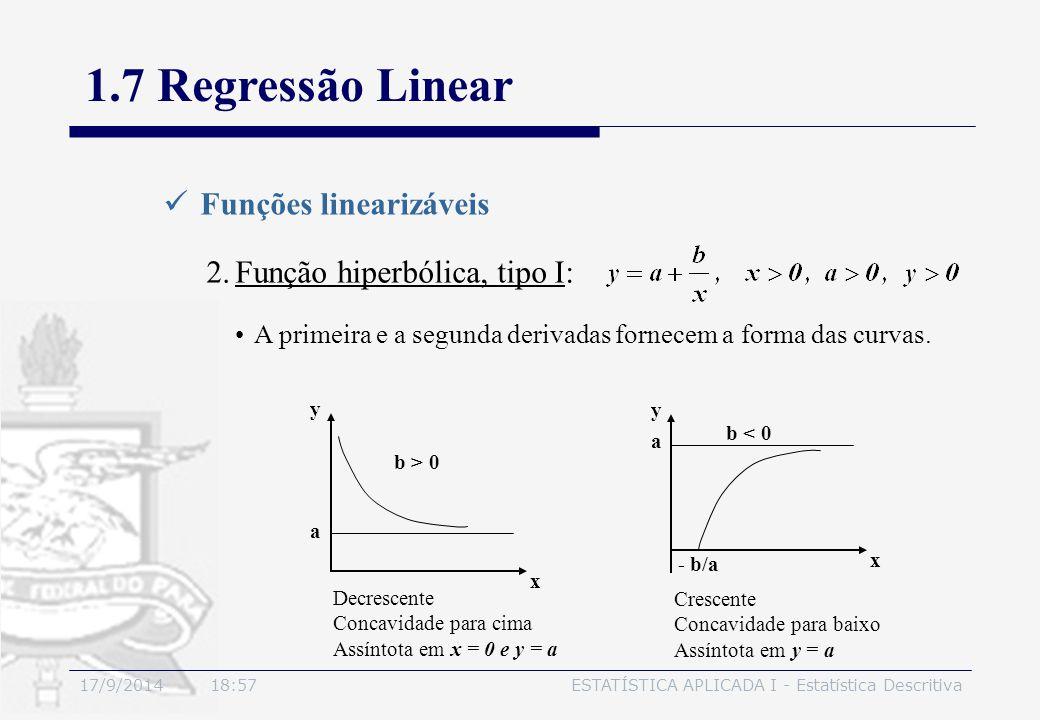 17/9/2014 19:00ESTATÍSTICA APLICADA I - Estatística Descritiva 1.7 Regressão Linear Funções linearizáveis 2.Função hiperbólica, tipo I: A primeira e a