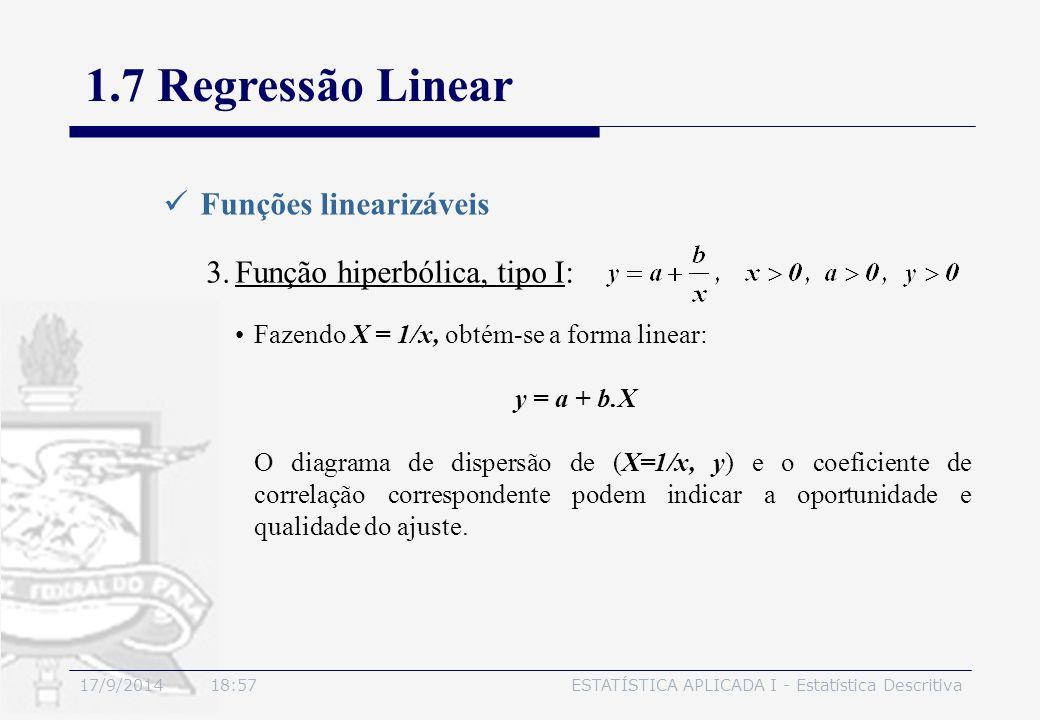 17/9/2014 19:00ESTATÍSTICA APLICADA I - Estatística Descritiva 1.7 Regressão Linear Funções linearizáveis 3.Função hiperbólica, tipo I: Fazendo X = 1/