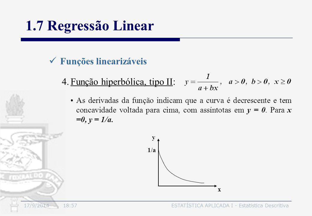 17/9/2014 19:00ESTATÍSTICA APLICADA I - Estatística Descritiva 1.7 Regressão Linear Funções linearizáveis 4.Função hiperbólica, tipo II: As derivadas