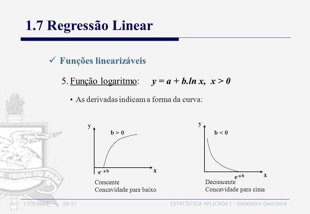 17/9/2014 19:00ESTATÍSTICA APLICADA I - Estatística Descritiva 1.7 Regressão Linear Funções linearizáveis 5.Função logaritmo: y = a + b.ln x, x > 0 As