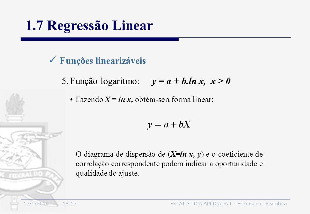 17/9/2014 19:00ESTATÍSTICA APLICADA I - Estatística Descritiva 1.7 Regressão Linear Funções linearizáveis 5.Função logaritmo: y = a + b.ln x, x > 0 Fa