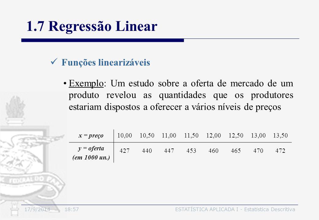 17/9/2014 19:00ESTATÍSTICA APLICADA I - Estatística Descritiva 1.7 Regressão Linear Funções linearizáveis Exemplo: Um estudo sobre a oferta de mercado