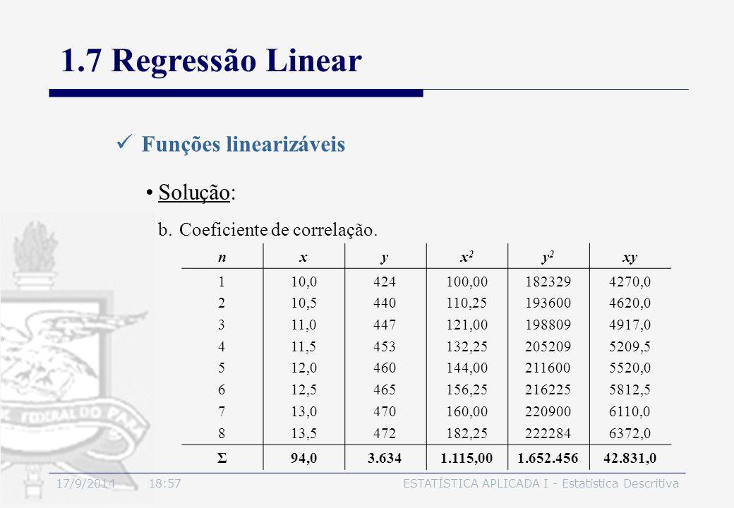 17/9/2014 19:00ESTATÍSTICA APLICADA I - Estatística Descritiva 1.7 Regressão Linear Funções linearizáveis Solução: b.Coeficiente de correlação. nxyx2x