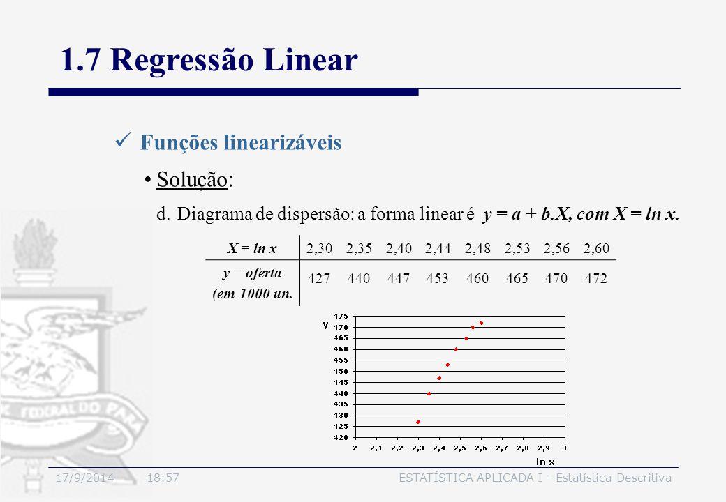 17/9/2014 19:00ESTATÍSTICA APLICADA I - Estatística Descritiva 1.7 Regressão Linear Funções linearizáveis Solução: d.Diagrama de dispersão: a forma li