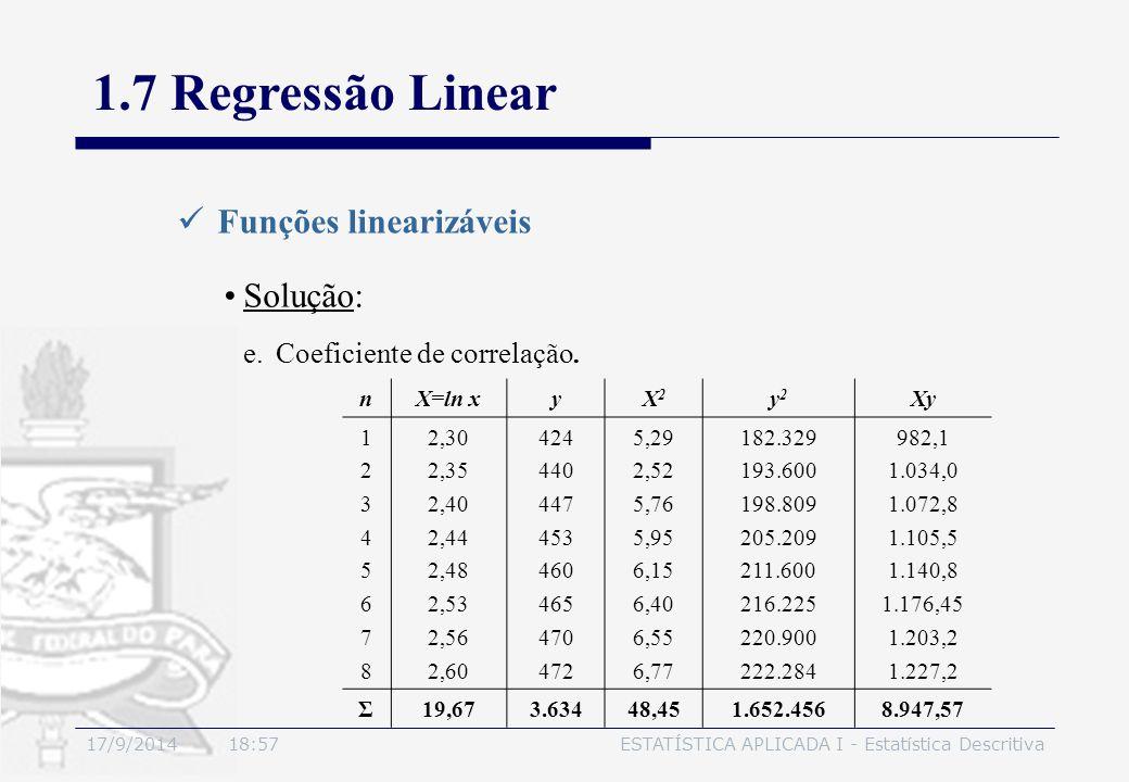 17/9/2014 19:00ESTATÍSTICA APLICADA I - Estatística Descritiva 1.7 Regressão Linear Funções linearizáveis Solução: e.Coeficiente de correlação. nX=ln