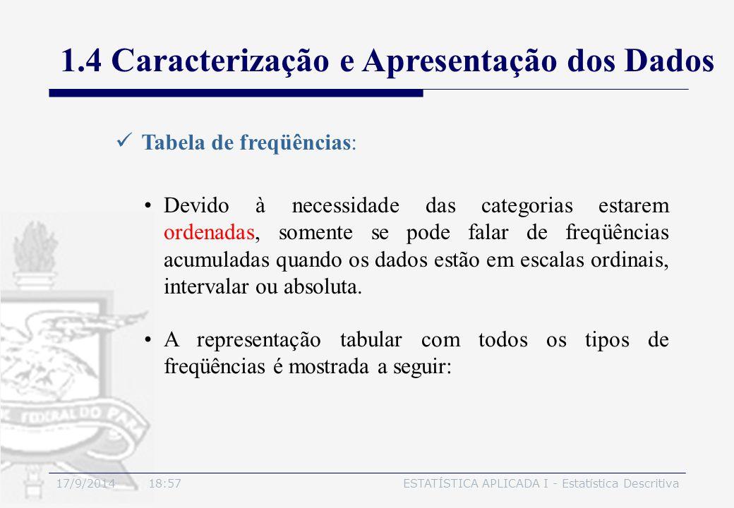 17/9/2014 19:00ESTATÍSTICA APLICADA I - Estatística Descritiva 1.4 Caracterização e Apresentação dos Dados Tabela de freqüências: Devido à necessidade