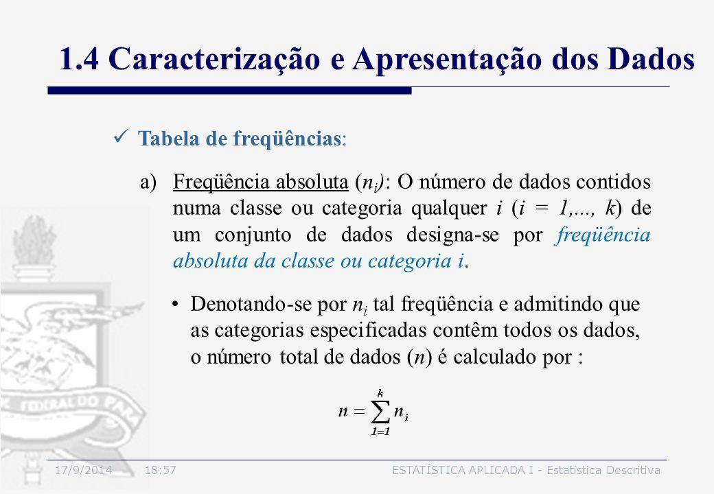 17/9/2014 19:00ESTATÍSTICA APLICADA I - Estatística Descritiva 1.4 Caracterização e Apresentação dos Dados Tabela de freqüências: a)Freqüência absolut