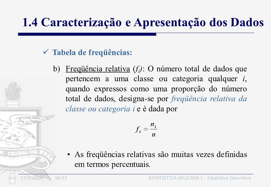 17/9/2014 19:00ESTATÍSTICA APLICADA I - Estatística Descritiva 1.4 Caracterização e Apresentação dos Dados Tabela de freqüências: b)Freqüência relativ