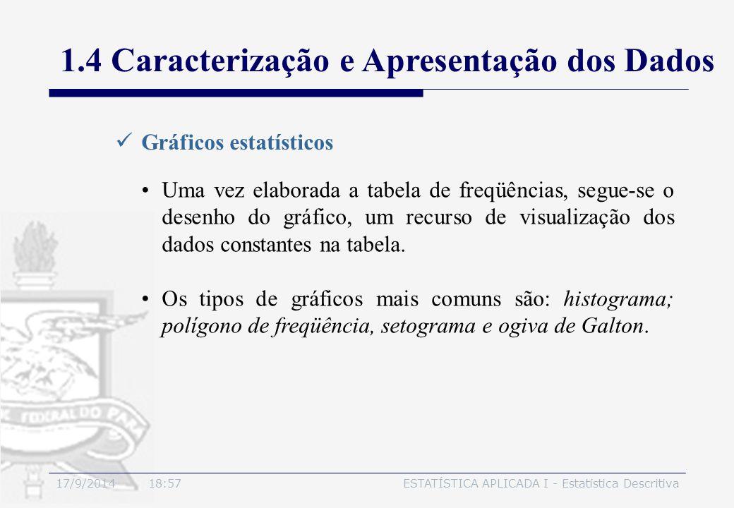 17/9/2014 19:00ESTATÍSTICA APLICADA I - Estatística Descritiva 1.4 Caracterização e Apresentação dos Dados Gráficos estatísticos Uma vez elaborada a t