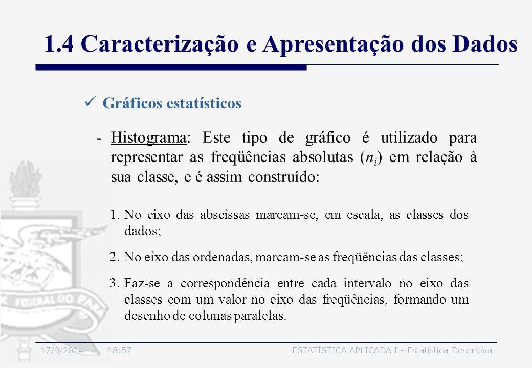 17/9/2014 19:00ESTATÍSTICA APLICADA I - Estatística Descritiva 1.4 Caracterização e Apresentação dos Dados Gráficos estatísticos -Histograma: Este tip