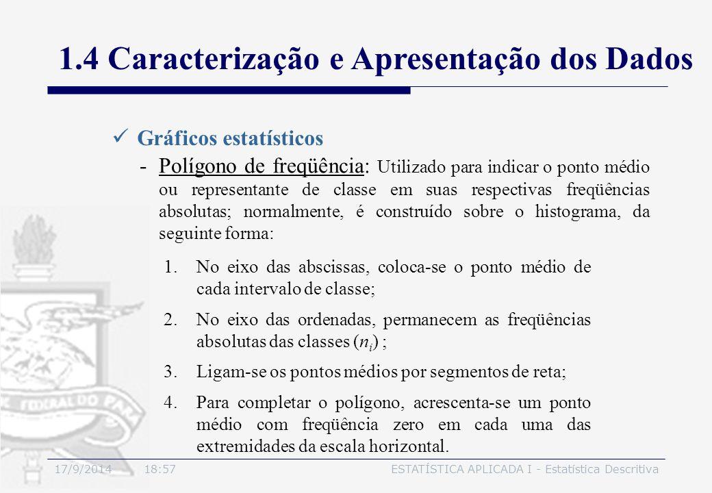 17/9/2014 19:00ESTATÍSTICA APLICADA I - Estatística Descritiva 1.4 Caracterização e Apresentação dos Dados Gráficos estatísticos 1.No eixo das absciss