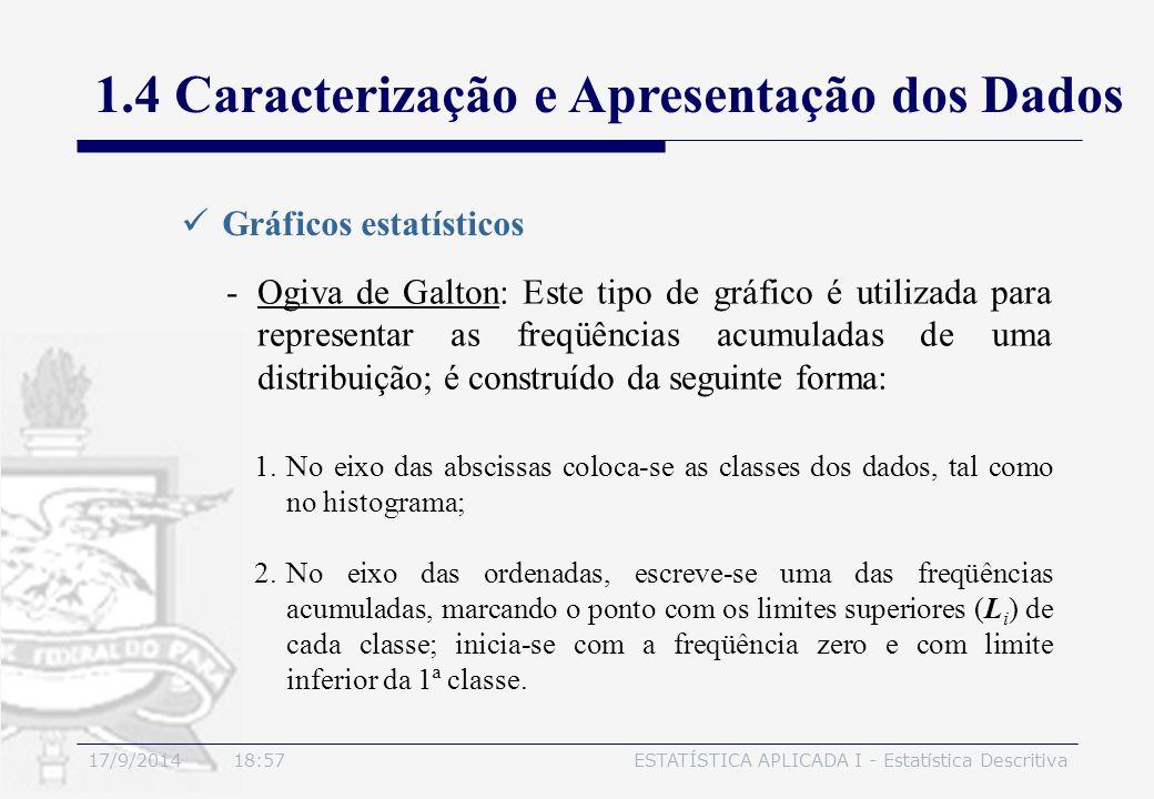 17/9/2014 19:00ESTATÍSTICA APLICADA I - Estatística Descritiva 1.4 Caracterização e Apresentação dos Dados Gráficos estatísticos -Ogiva de Galton: Est