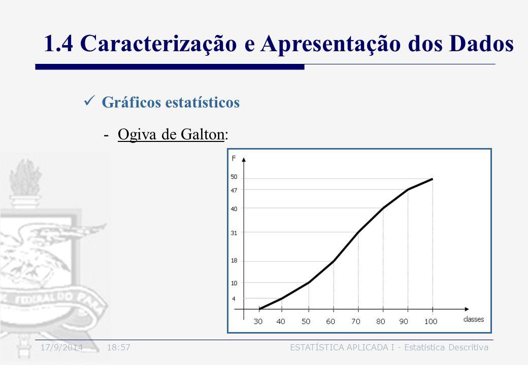 17/9/2014 19:00ESTATÍSTICA APLICADA I - Estatística Descritiva 1.4 Caracterização e Apresentação dos Dados Gráficos estatísticos -Ogiva de Galton: