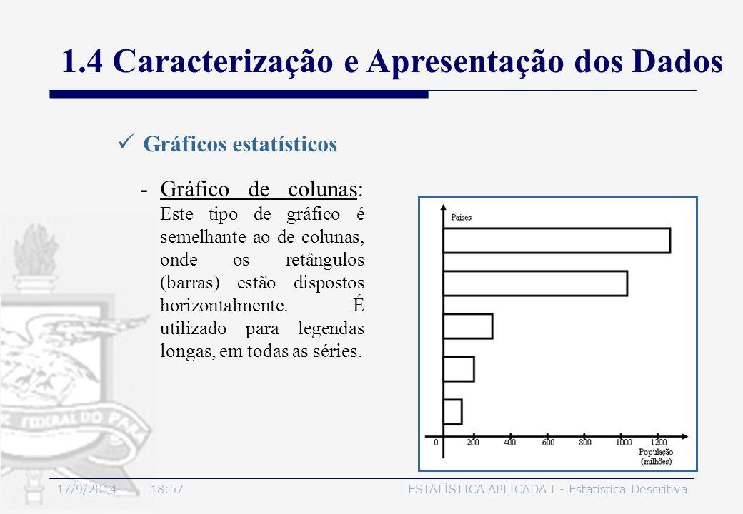 17/9/2014 19:00ESTATÍSTICA APLICADA I - Estatística Descritiva 1.4 Caracterização e Apresentação dos Dados Gráficos estatísticos -Gráfico de colunas: