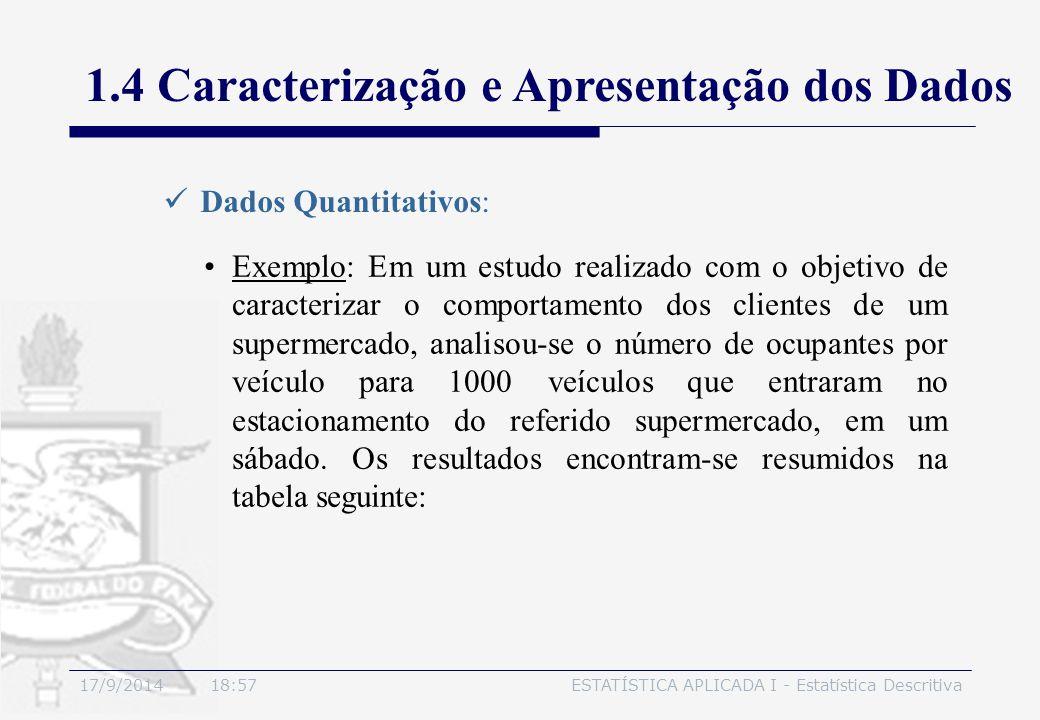 17/9/2014 19:00ESTATÍSTICA APLICADA I - Estatística Descritiva 1.4 Caracterização e Apresentação dos Dados Dados Quantitativos: Exemplo: Em um estudo