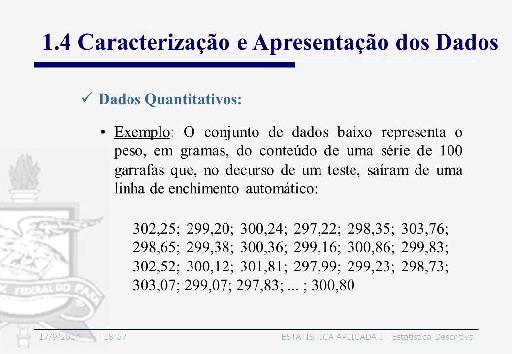 17/9/2014 19:00ESTATÍSTICA APLICADA I - Estatística Descritiva 1.4 Caracterização e Apresentação dos Dados Exemplo: O conjunto de dados baixo represen