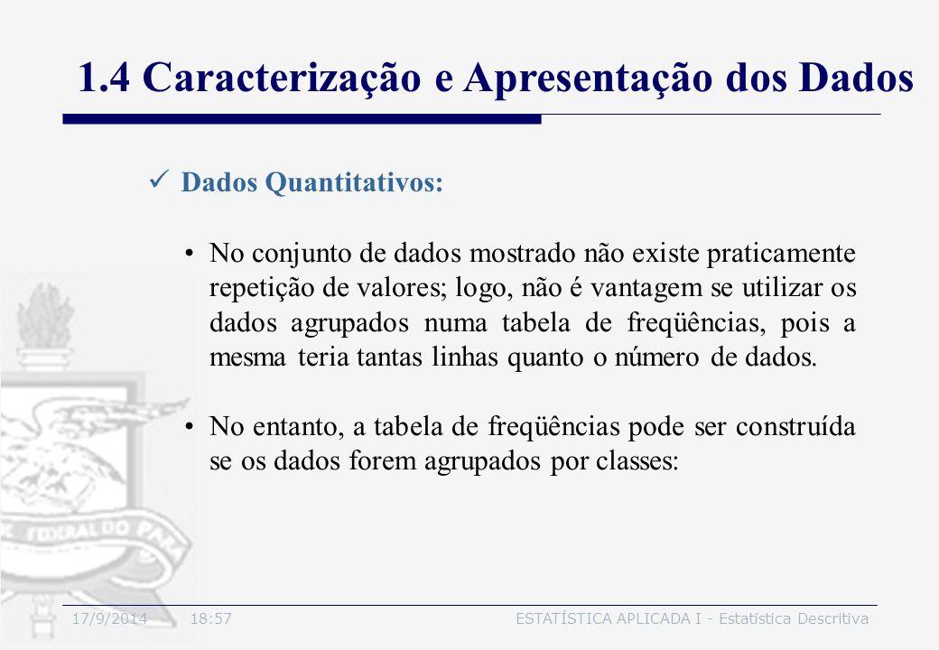 17/9/2014 19:00ESTATÍSTICA APLICADA I - Estatística Descritiva 1.4 Caracterização e Apresentação dos Dados No conjunto de dados mostrado não existe pr