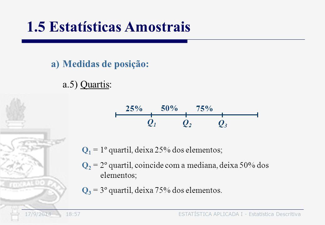 17/9/2014 19:00ESTATÍSTICA APLICADA I - Estatística Descritiva 1.5 Estatísticas Amostrais a.5) Quartis: a)Medidas de posição: Q 1 = 1º quartil, deixa