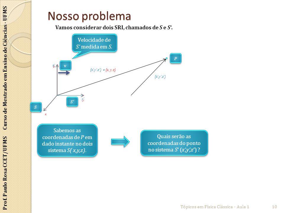 Prof. Paulo Rosa CCET/UFMS Curso de Mestrado em Ensino de Ciências - UFMS Nosso problema Tópicos em Física Clássica - Aula 110 Vamos considerar dois S