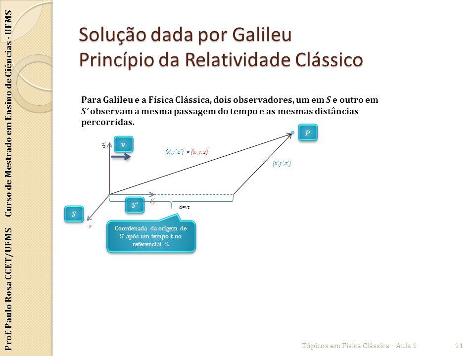Prof. Paulo Rosa CCET/UFMS Curso de Mestrado em Ensino de Ciências - UFMS Solução dada por Galileu Princípio da Relatividade Clássico Tópicos em Físic