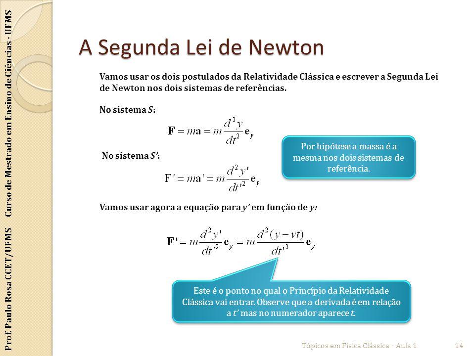 Prof. Paulo Rosa CCET/UFMS Curso de Mestrado em Ensino de Ciências - UFMS A Segunda Lei de Newton Tópicos em Física Clássica - Aula 114 Vamos usar os