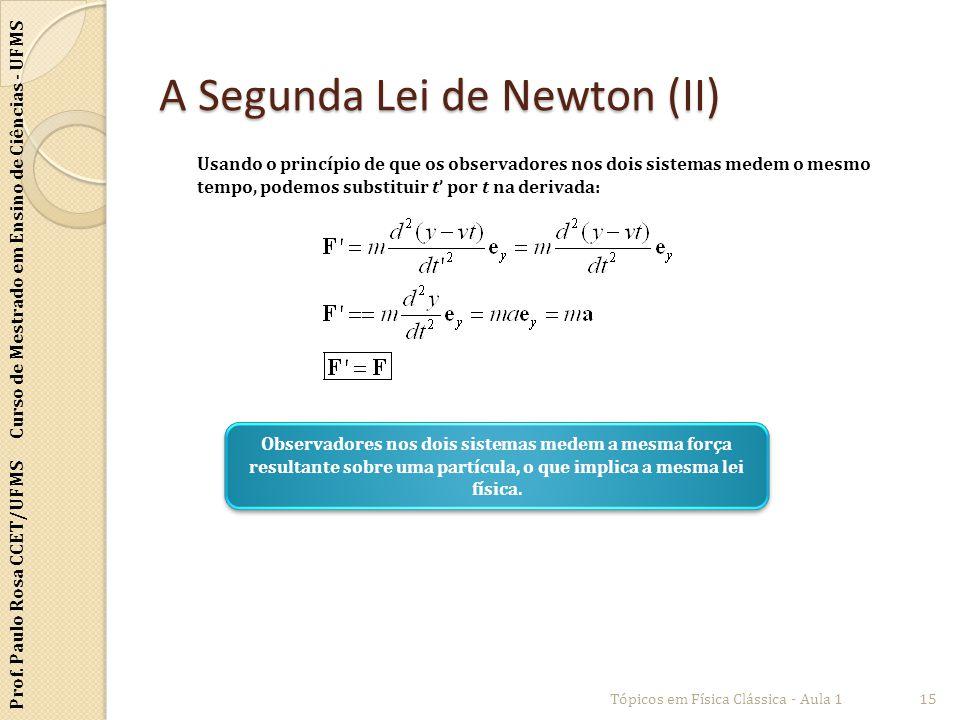 Prof. Paulo Rosa CCET/UFMS Curso de Mestrado em Ensino de Ciências - UFMS A Segunda Lei de Newton (II) Tópicos em Física Clássica - Aula 115 Usando o