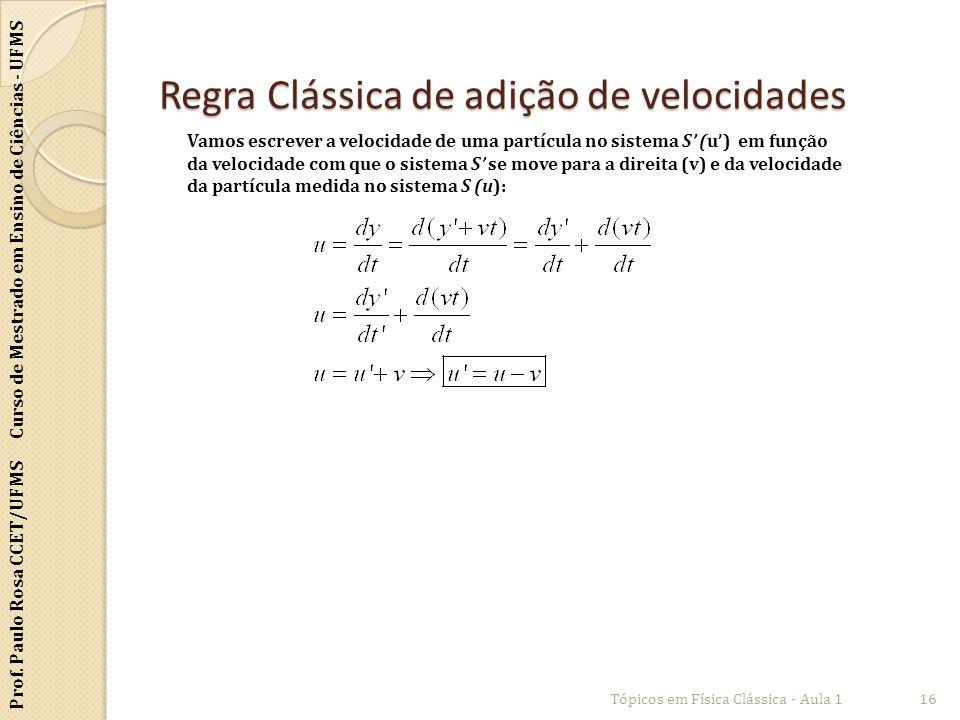 Prof. Paulo Rosa CCET/UFMS Curso de Mestrado em Ensino de Ciências - UFMS Regra Clássica de adição de velocidades Tópicos em Física Clássica - Aula 11