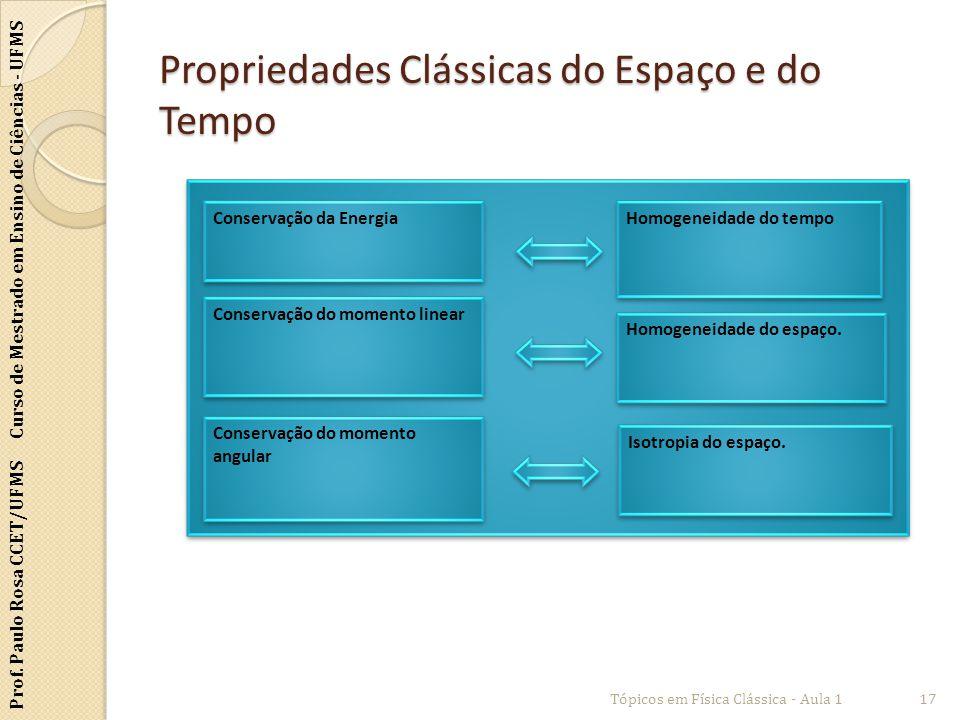 Prof. Paulo Rosa CCET/UFMS Curso de Mestrado em Ensino de Ciências - UFMS Propriedades Clássicas do Espaço e do Tempo Tópicos em Física Clássica - Aul
