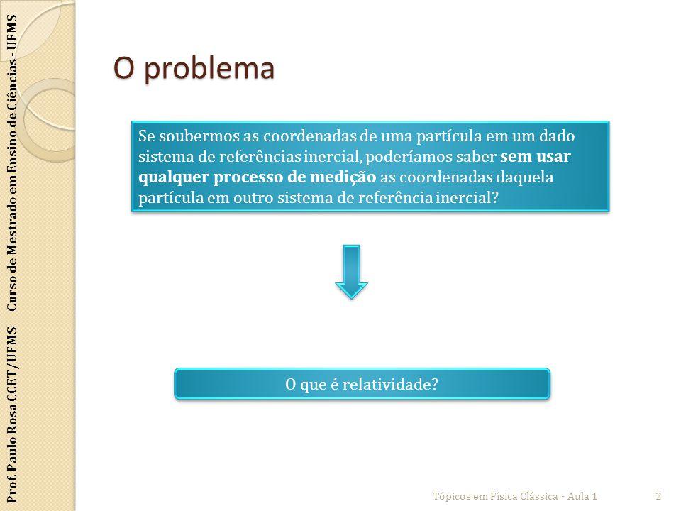 Prof. Paulo Rosa CCET/UFMS Curso de Mestrado em Ensino de Ciências - UFMS O problema Tópicos em Física Clássica - Aula 12 Se soubermos as coordenadas