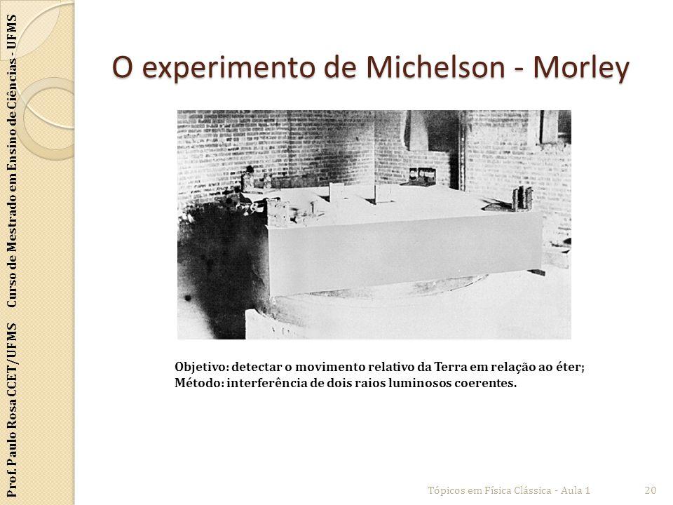 Prof. Paulo Rosa CCET/UFMS Curso de Mestrado em Ensino de Ciências - UFMS O experimento de Michelson - Morley Tópicos em Física Clássica - Aula 120 Ob