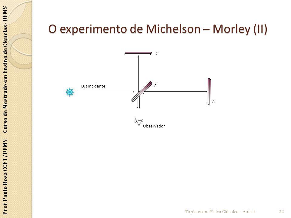 Prof. Paulo Rosa CCET/UFMS Curso de Mestrado em Ensino de Ciências - UFMS O experimento de Michelson – Morley (II) Tópicos em Física Clássica - Aula 1