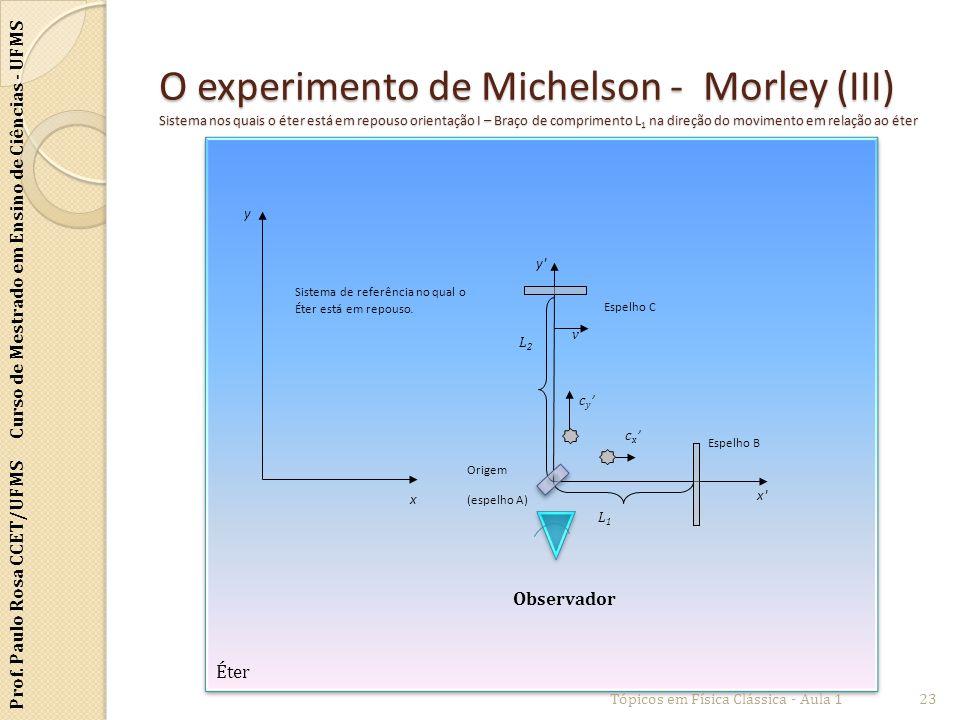 Prof. Paulo Rosa CCET/UFMS Curso de Mestrado em Ensino de Ciências - UFMS Éter O experimento de Michelson - Morley (III) Sistema nos quais o éter está