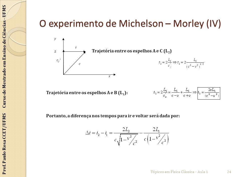 Prof. Paulo Rosa CCET/UFMS Curso de Mestrado em Ensino de Ciências - UFMS O experimento de Michelson – Morley (IV) Tópicos em Física Clássica - Aula 1